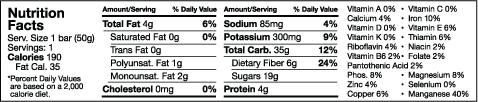 Skout apple bar nutrition facts.