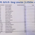 Castle Moutain ski mountaineering race 2013 results long