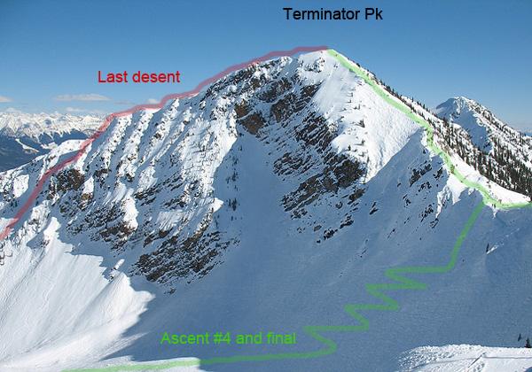terminator-peak